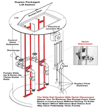 well tank system schematic well get free image about wiring diagram